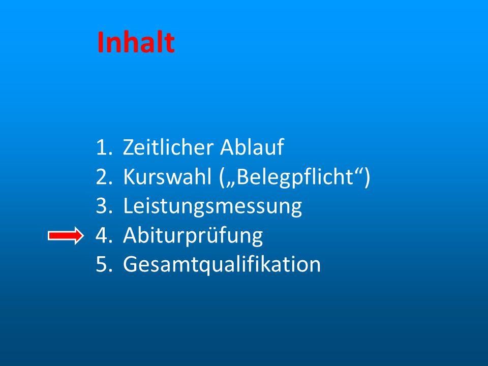 """Inhalt 1.Zeitlicher Ablauf 2.Kurswahl (""""Belegpflicht"""") 3.Leistungsmessung 4.Abiturprüfung 5.Gesamtqualifikation"""