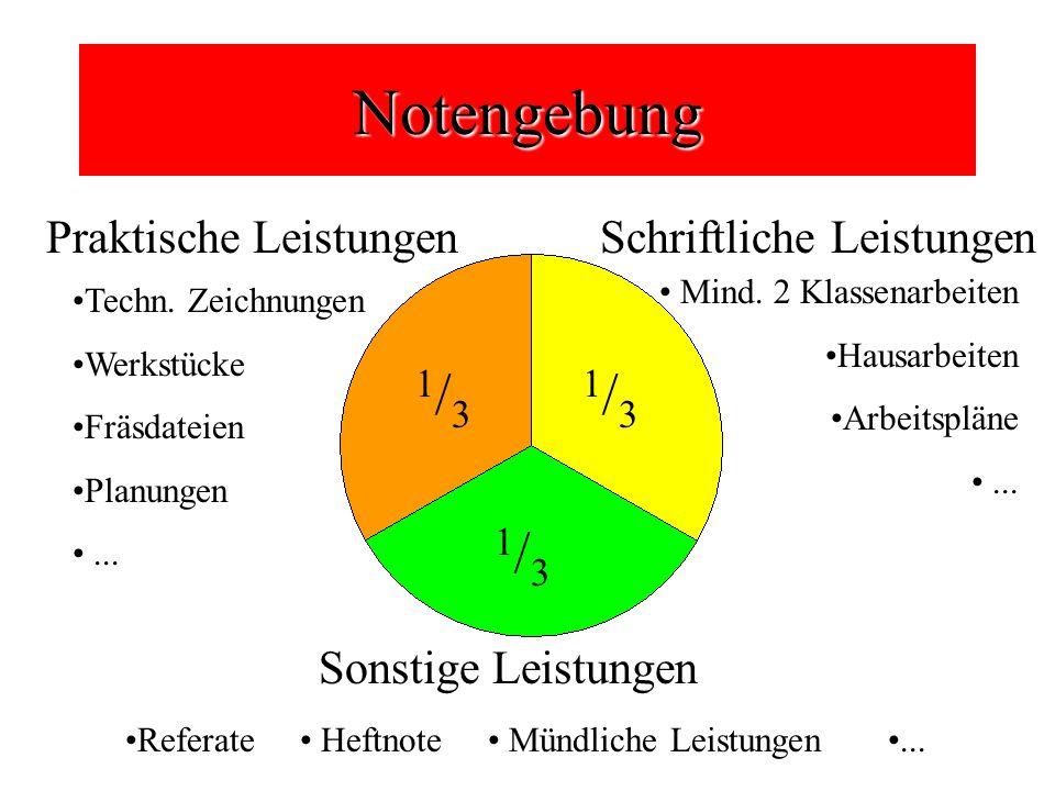 Notengebung Praktische LeistungenSchriftliche Leistungen Sonstige Leistungen Techn.