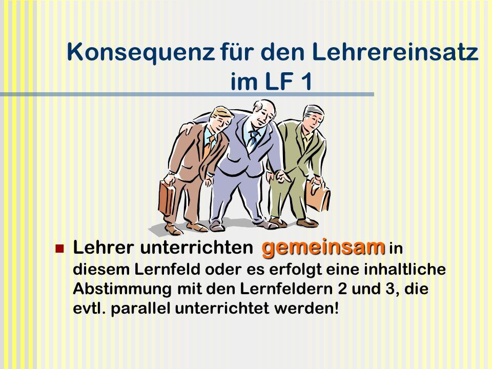 Konsequenz für den Lehrereinsatz im LF 1 gemeinsam Lehrer unterrichten gemeinsam in diesem Lernfeld oder es erfolgt eine inhaltliche Abstimmung mit de