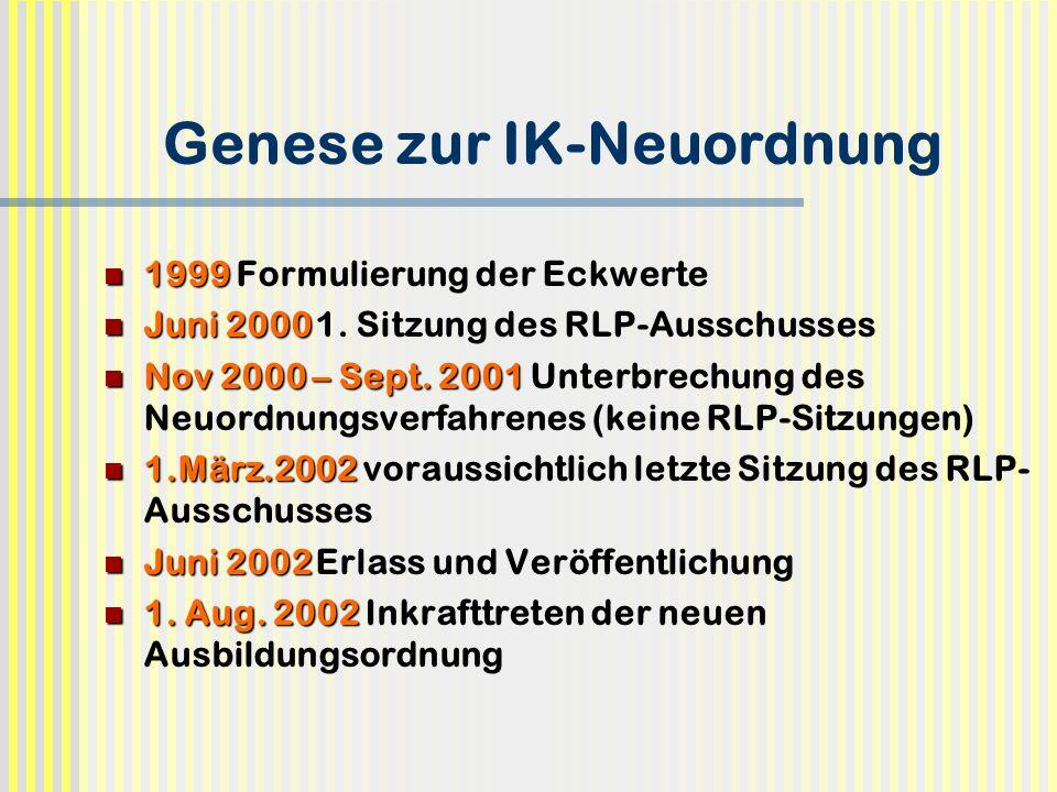 Genese zur IK-Neuordnung 1999 1999 Formulierung der Eckwerte Juni 2000 Juni 20001. Sitzung des RLP-Ausschusses Nov 2000 – Sept. 2001 Nov 2000 – Sept.