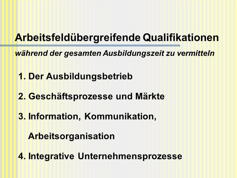 1. Der Ausbildungsbetrieb 2. Geschäftsprozesse und Märkte 3. Information, Kommunikation, Arbeitsorganisation 4. Integrative Unternehmensprozesse Arbei