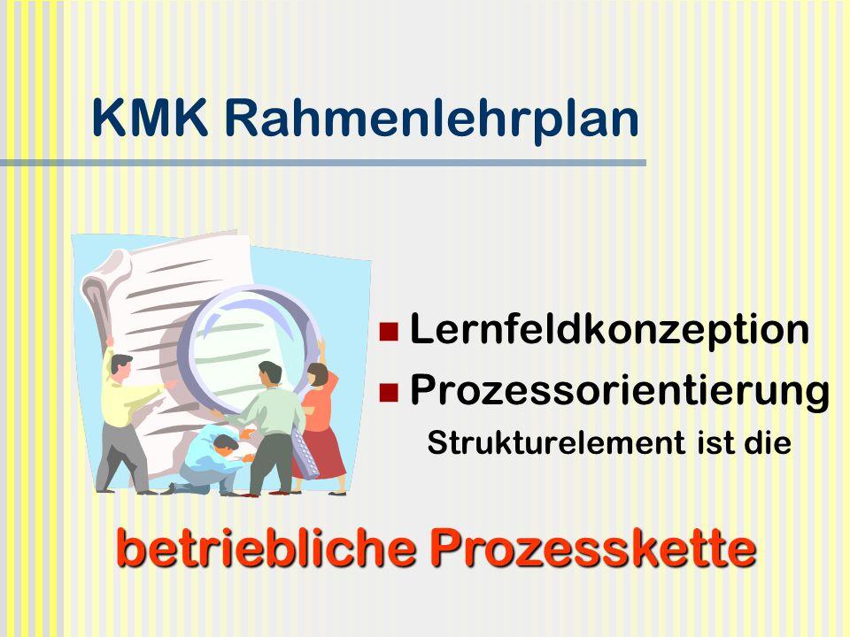 KMK Rahmenlehrplan Lernfeldkonzeption Prozessorientierung Strukturelement ist die betriebliche Prozesskette