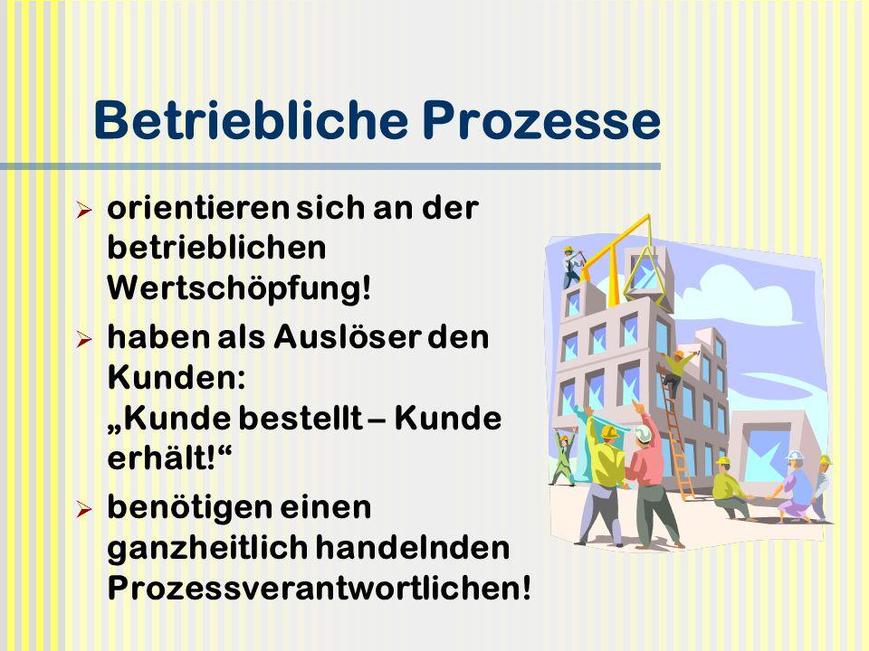 5.Marketing und Absatz 6. Beschaffung und Bevorratung 7.