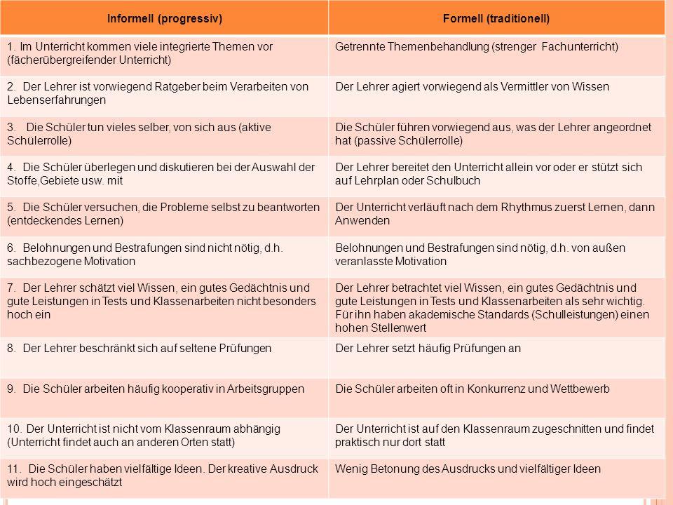Informell (progressiv)Formell (traditionell) 1. Im Unterricht kommen viele integrierte Themen vor (fächerübergreifender Unterricht) Getrennte Themenbe