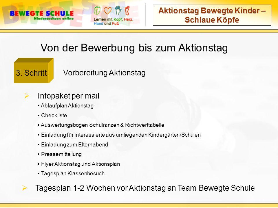 Aktionstag Bewegte Kinder – Schlaue Köpfe Von der Bewerbung bis zum Aktionstag  Tagesplan 1-2 Wochen vor Aktionstag an Team Bewegte Schule 3.