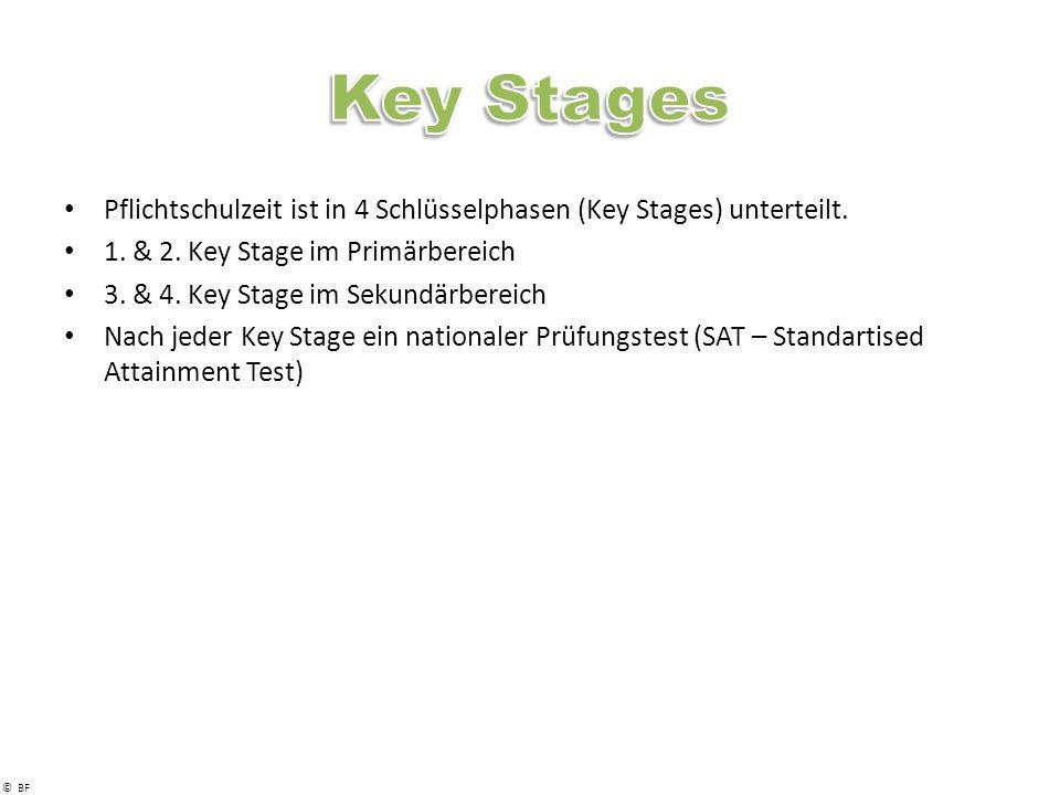 © BF Pflichtschulzeit ist in 4 Schlüsselphasen (Key Stages) unterteilt.
