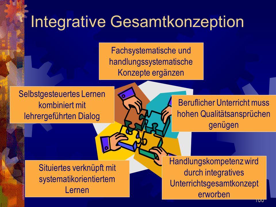 100 Integrative Gesamtkonzeption Selbstgesteuertes Lernen kombiniert mit lehrergeführten Dialog Situiertes verknüpft mit systematikorientiertem Lernen