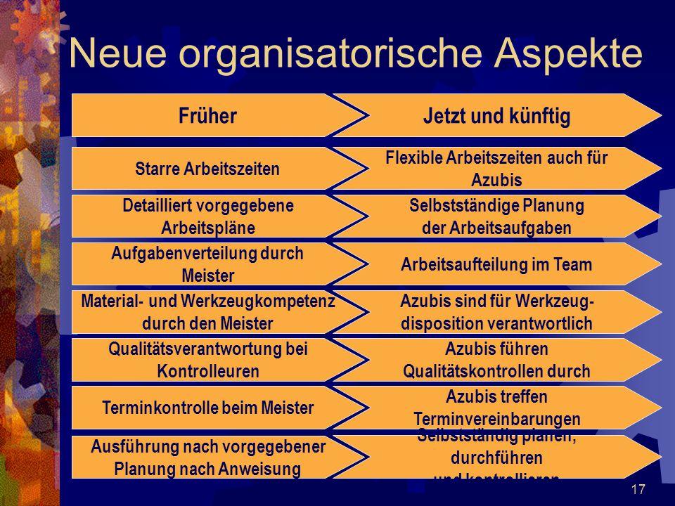 17 Neue organisatorische Aspekte Starre Arbeitszeiten Flexible Arbeitszeiten auch für Azubis Detailliert vorgegebene Arbeitspläne Selbstständige Planu