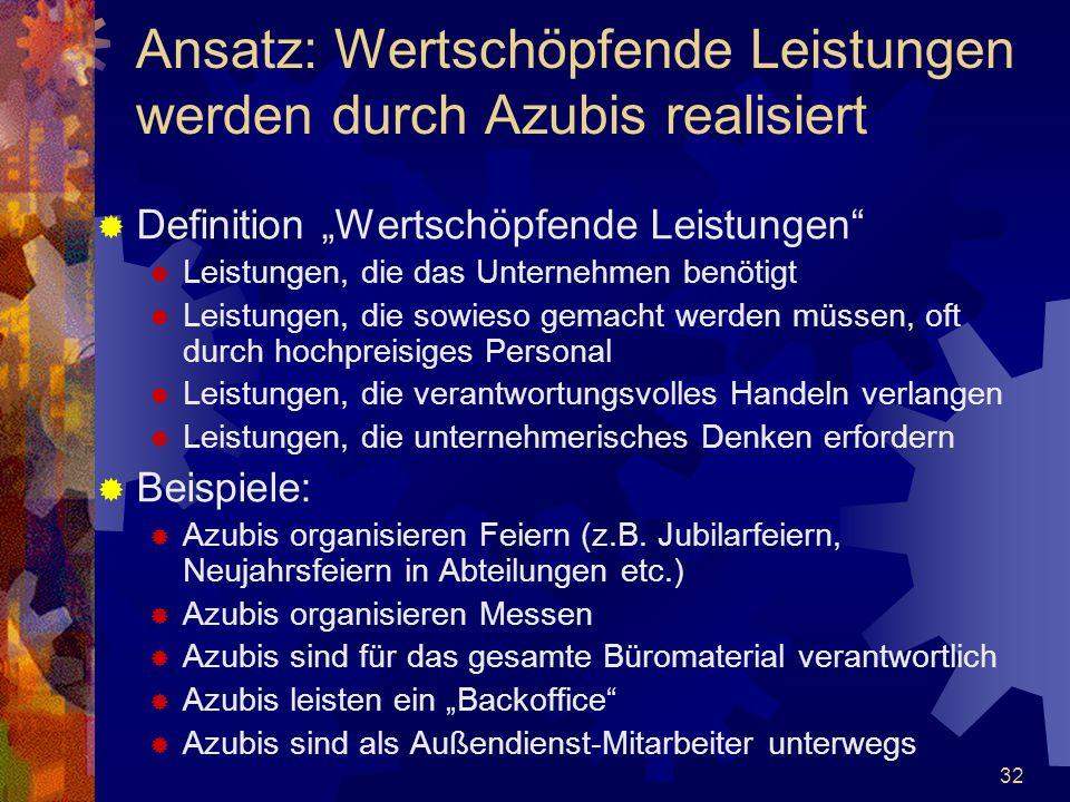 """32 Ansatz: Wertschöpfende Leistungen werden durch Azubis realisiert  Definition """"Wertschöpfende Leistungen""""  Leistungen, die das Unternehmen benötig"""
