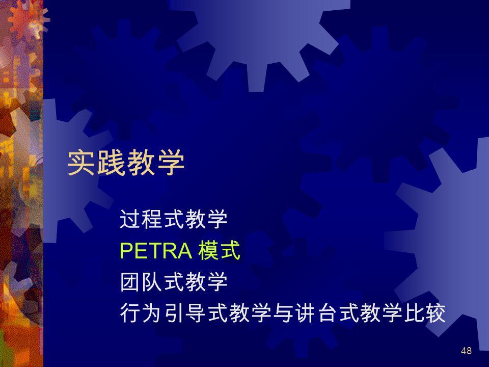 48 实践教学 过程式教学 PETRA 模式 团队式教学 行为引导式教学与讲台式教学比较