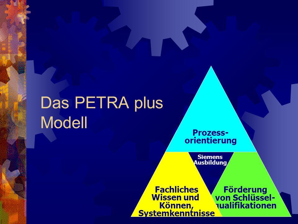 49 Das PETRA plus Modell Förderung von Schlüssel- qualifikationen Fachliches Wissen und Können, Systemkenntnisse Prozess- orientierung Siemens Ausbild