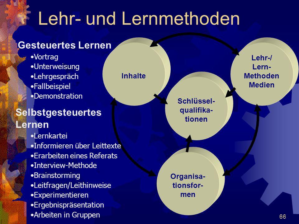 66 Lehr- und Lernmethoden Inhalte Lehr-/ Lern- Methoden Medien Schlüssel- qualifika- tionen Organisa- tionsfor- men Gesteuertes Lernen Vortrag Unterwe