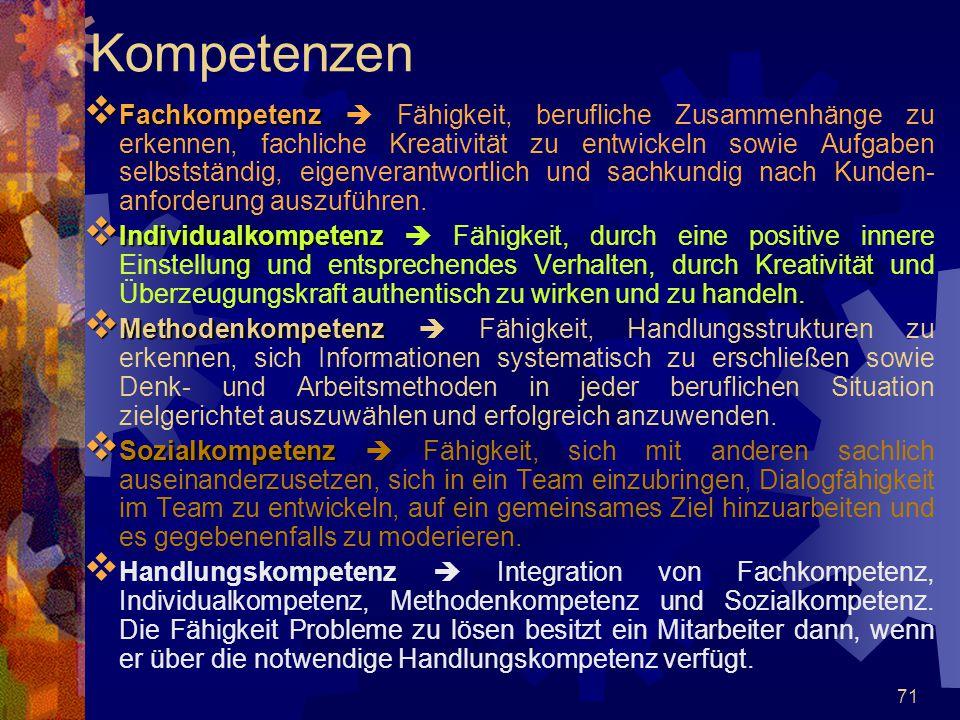 71 Kompetenzen  Fachkompetenz  Fachkompetenz  Fähigkeit, berufliche Zusammenhänge zu erkennen, fachliche Kreativität zu entwickeln sowie Aufgaben s