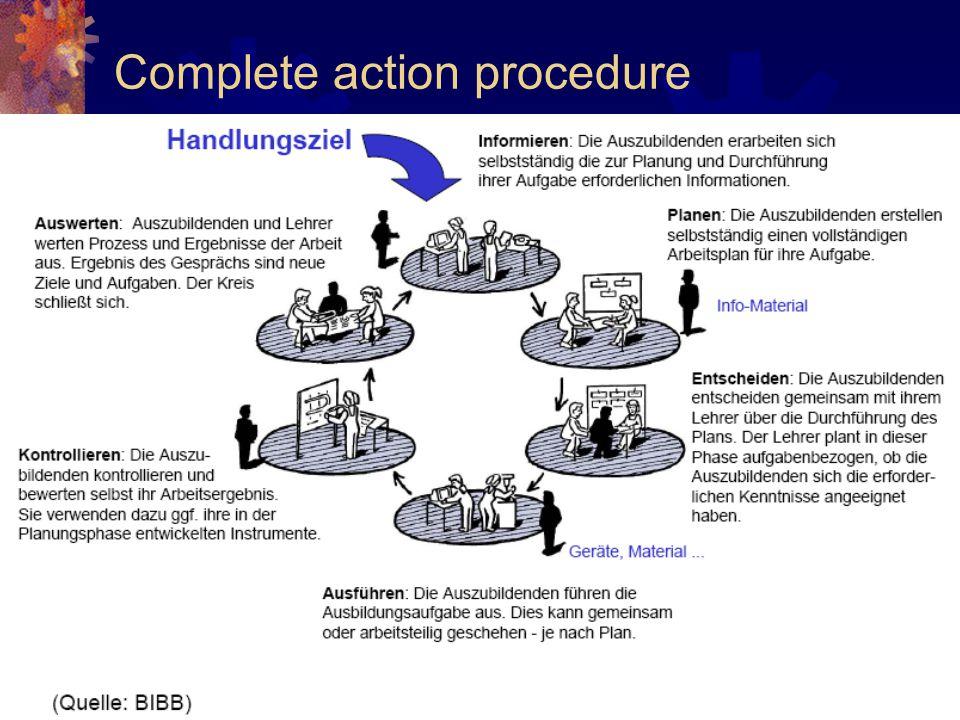 73 Complete action procedure