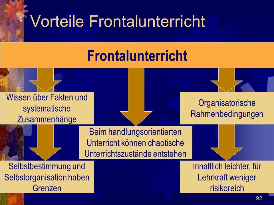 92 Vorteile Frontalunterricht Frontalunterricht Wissen über Fakten und systematische Zusammenhänge Selbstbestimmung und Selbstorganisation haben Grenz