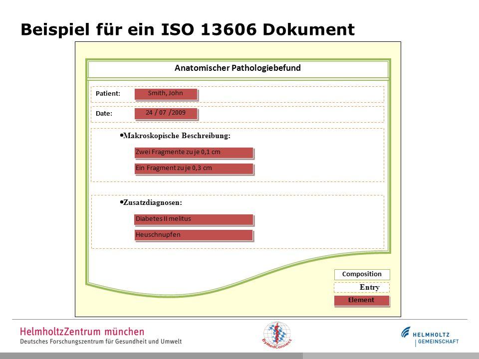 """ISO 13606: Archetypmodell Objektorientiertes Modell Repräsentiert durch die Archetype Definition Language (ADL) Fügt """"Wissen hinzu Übersetzungen, Terminologien, … Definiert Masken Kardinalitäten, Aufbau, … Limitiert Werte Minimum, Maximum, Auswahlliste, …  Möglichkeit zur Erstellung von Konzepten (auch für andere Referenzmodelle)"""