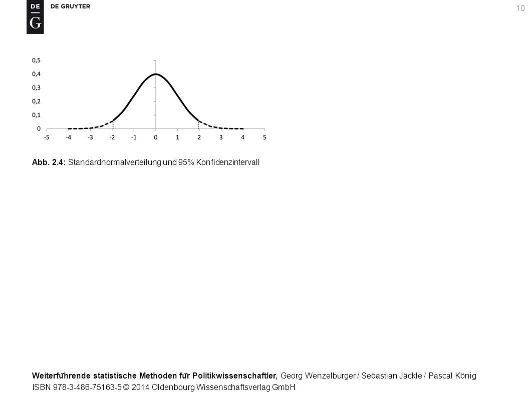 Weiterfu ̈ hrende statistische Methoden fu ̈ r Politikwissenschaftler, Georg Wenzelburger / Sebastian Jäckle / Pascal König ISBN 978-3-486-75163-5 © 2014 Oldenbourg Wissenschaftsverlag GmbH 10 Abb.