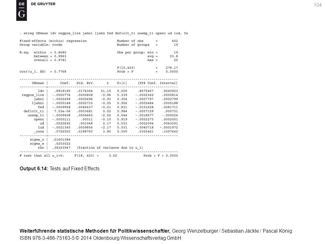 Weiterfu ̈ hrende statistische Methoden fu ̈ r Politikwissenschaftler, Georg Wenzelburger / Sebastian Jäckle / Pascal König ISBN 978-3-486-75163-5 © 2014 Oldenbourg Wissenschaftsverlag GmbH 104 Output 6.14: Tests auf Fixed Effects