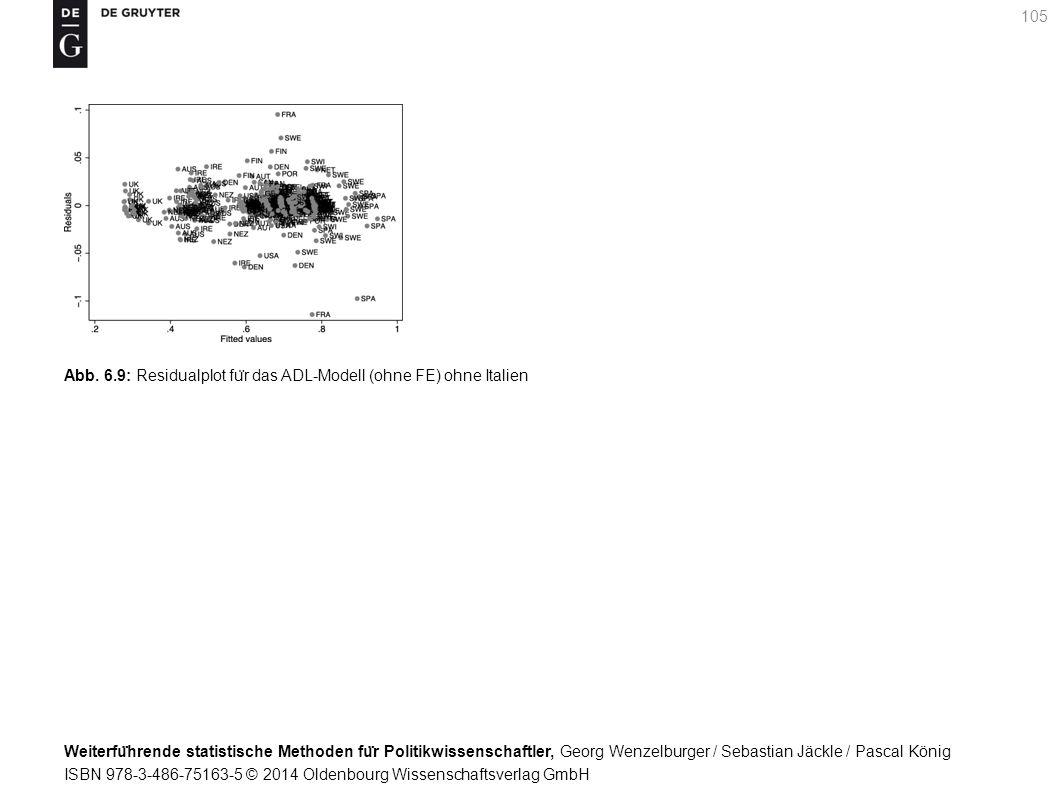 Weiterfu ̈ hrende statistische Methoden fu ̈ r Politikwissenschaftler, Georg Wenzelburger / Sebastian Jäckle / Pascal König ISBN 978-3-486-75163-5 © 2014 Oldenbourg Wissenschaftsverlag GmbH 105 Abb.