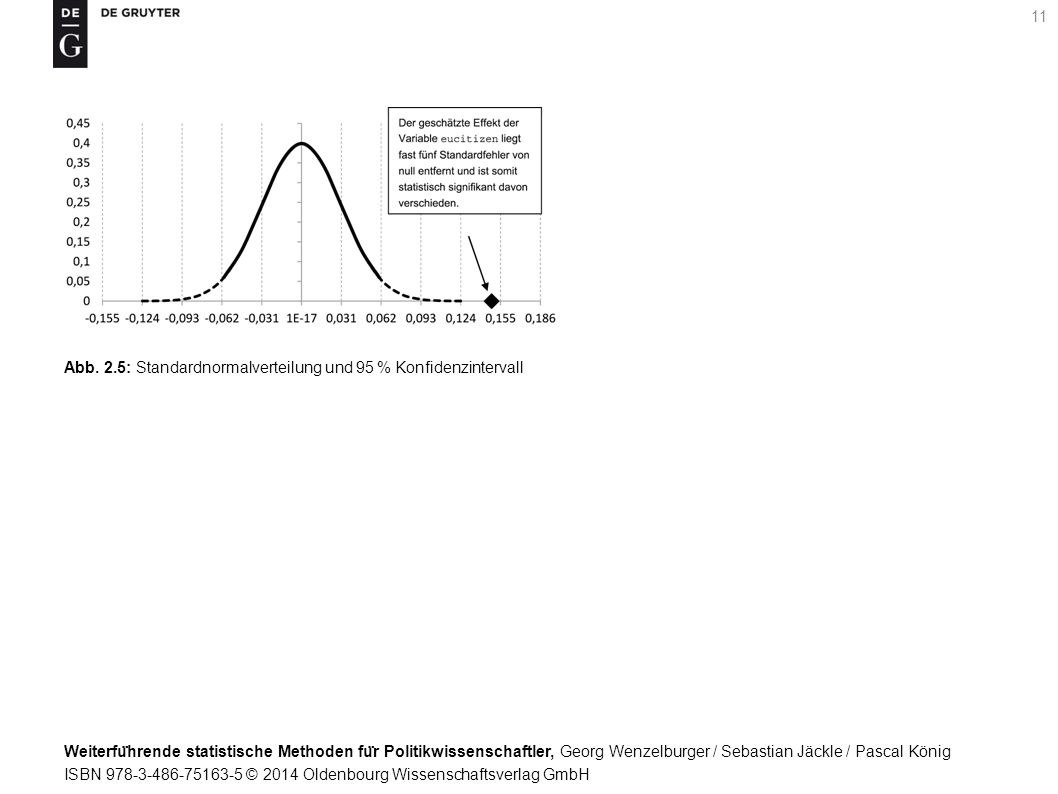 Weiterfu ̈ hrende statistische Methoden fu ̈ r Politikwissenschaftler, Georg Wenzelburger / Sebastian Jäckle / Pascal König ISBN 978-3-486-75163-5 © 2014 Oldenbourg Wissenschaftsverlag GmbH 11 Abb.