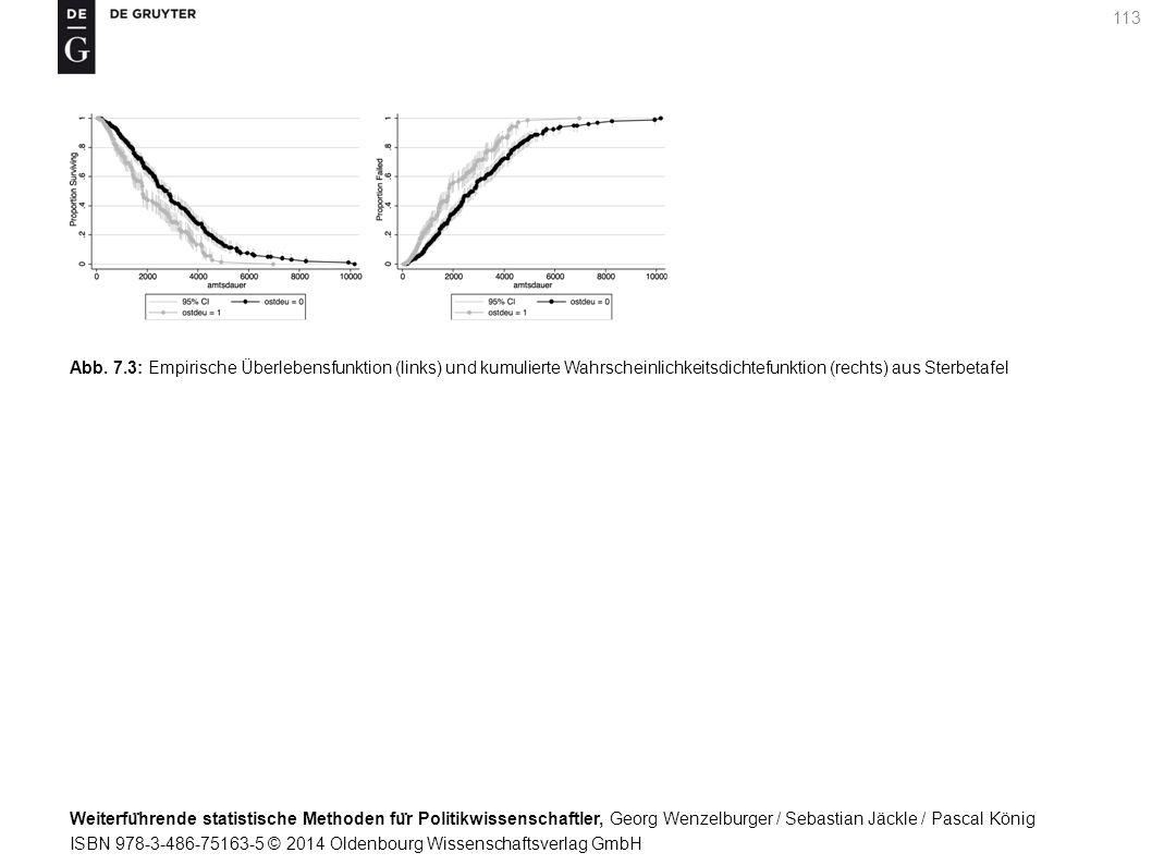 Weiterfu ̈ hrende statistische Methoden fu ̈ r Politikwissenschaftler, Georg Wenzelburger / Sebastian Jäckle / Pascal König ISBN 978-3-486-75163-5 © 2014 Oldenbourg Wissenschaftsverlag GmbH 113 Abb.