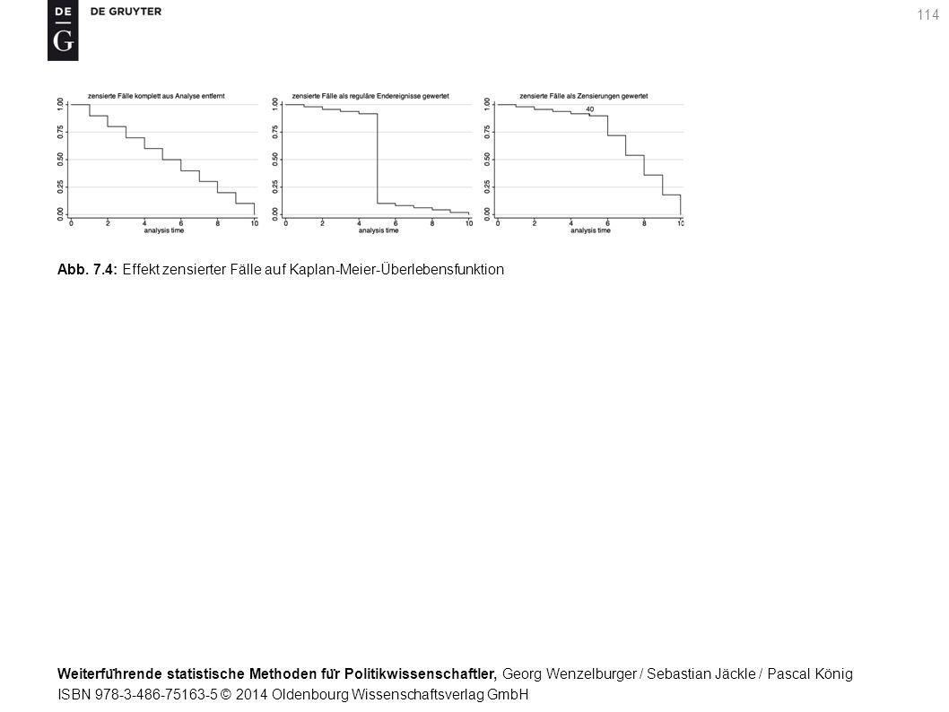 Weiterfu ̈ hrende statistische Methoden fu ̈ r Politikwissenschaftler, Georg Wenzelburger / Sebastian Jäckle / Pascal König ISBN 978-3-486-75163-5 © 2014 Oldenbourg Wissenschaftsverlag GmbH 114 Abb.