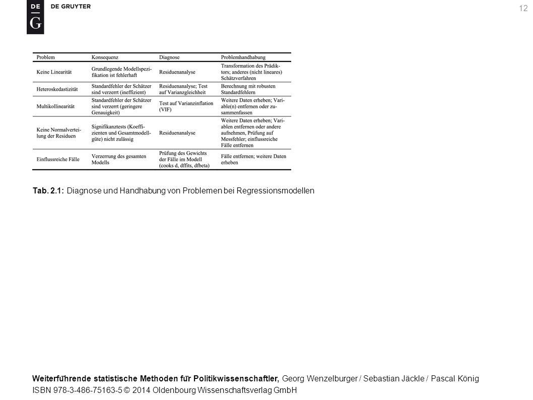 Weiterfu ̈ hrende statistische Methoden fu ̈ r Politikwissenschaftler, Georg Wenzelburger / Sebastian Jäckle / Pascal König ISBN 978-3-486-75163-5 © 2014 Oldenbourg Wissenschaftsverlag GmbH 12 Tab.