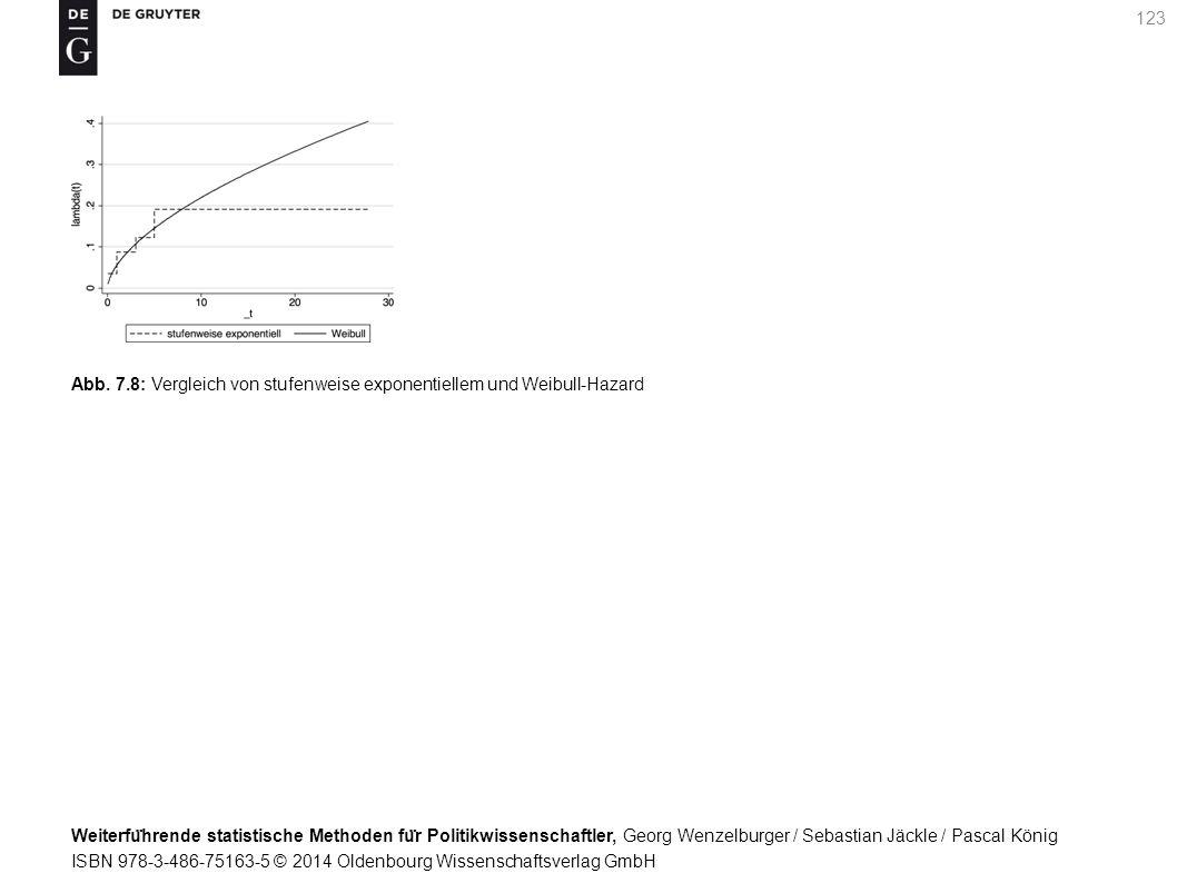 Weiterfu ̈ hrende statistische Methoden fu ̈ r Politikwissenschaftler, Georg Wenzelburger / Sebastian Jäckle / Pascal König ISBN 978-3-486-75163-5 © 2014 Oldenbourg Wissenschaftsverlag GmbH 123 Abb.