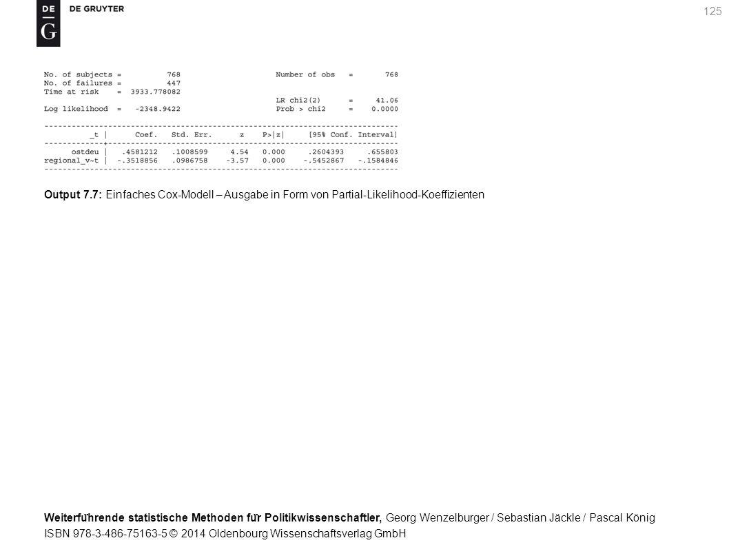 Weiterfu ̈ hrende statistische Methoden fu ̈ r Politikwissenschaftler, Georg Wenzelburger / Sebastian Jäckle / Pascal König ISBN 978-3-486-75163-5 © 2014 Oldenbourg Wissenschaftsverlag GmbH 125 Output 7.7: Einfaches Cox-Modell – Ausgabe in Form von Partial-Likelihood-Koeffizienten