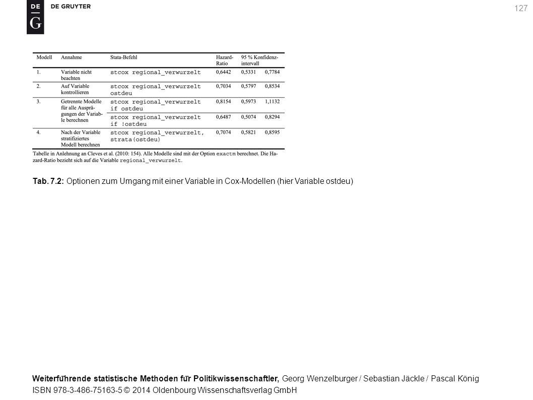 Weiterfu ̈ hrende statistische Methoden fu ̈ r Politikwissenschaftler, Georg Wenzelburger / Sebastian Jäckle / Pascal König ISBN 978-3-486-75163-5 © 2014 Oldenbourg Wissenschaftsverlag GmbH 127 Tab.