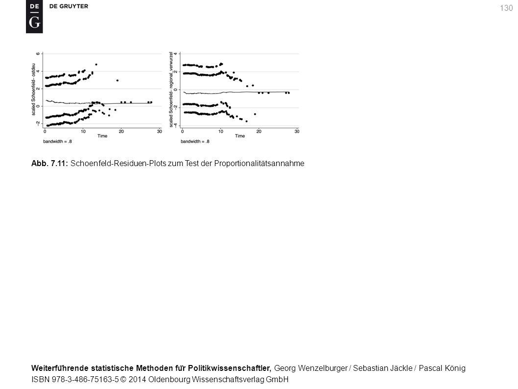 Weiterfu ̈ hrende statistische Methoden fu ̈ r Politikwissenschaftler, Georg Wenzelburger / Sebastian Jäckle / Pascal König ISBN 978-3-486-75163-5 © 2014 Oldenbourg Wissenschaftsverlag GmbH 130 Abb.