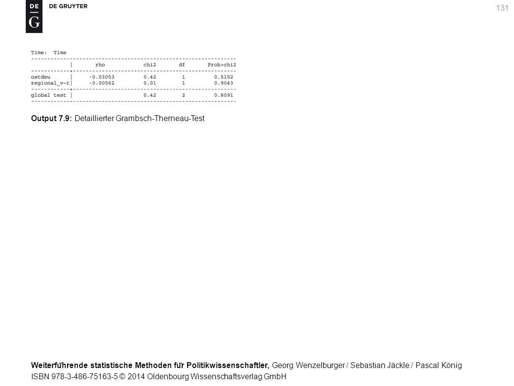 Weiterfu ̈ hrende statistische Methoden fu ̈ r Politikwissenschaftler, Georg Wenzelburger / Sebastian Jäckle / Pascal König ISBN 978-3-486-75163-5 © 2014 Oldenbourg Wissenschaftsverlag GmbH 131 Output 7.9: Detaillierter Grambsch-Therneau-Test