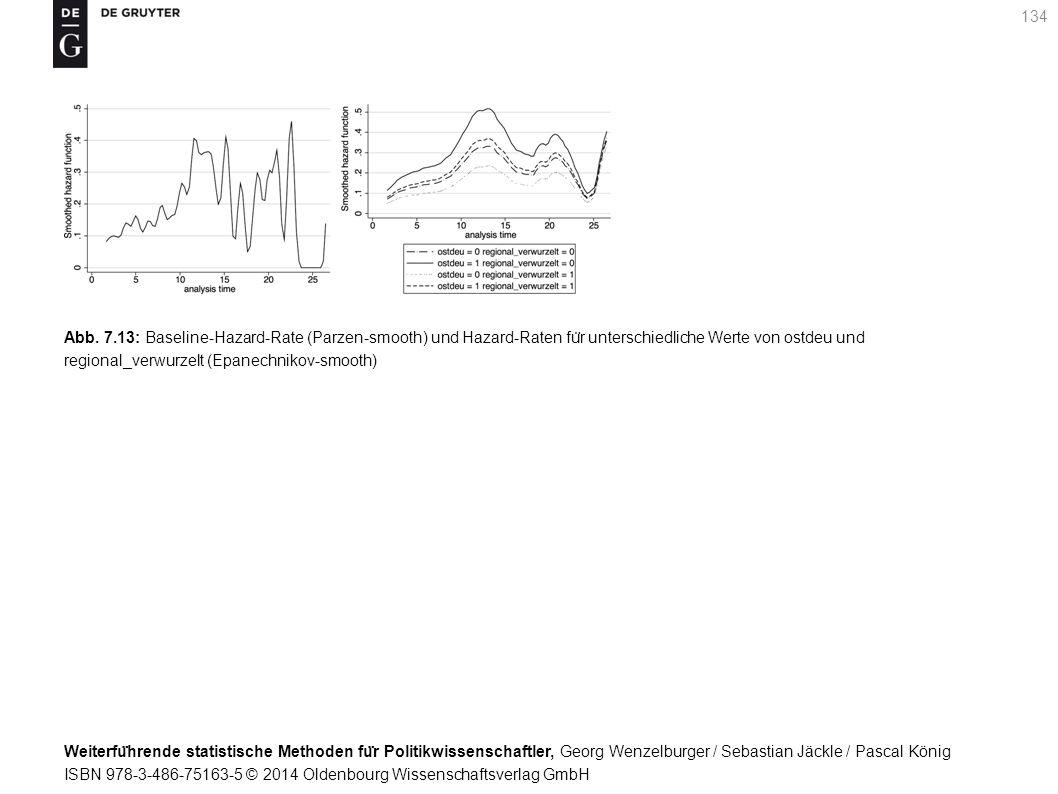 Weiterfu ̈ hrende statistische Methoden fu ̈ r Politikwissenschaftler, Georg Wenzelburger / Sebastian Jäckle / Pascal König ISBN 978-3-486-75163-5 © 2014 Oldenbourg Wissenschaftsverlag GmbH 134 Abb.
