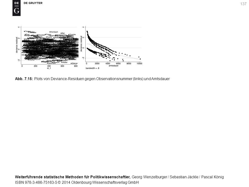 Weiterfu ̈ hrende statistische Methoden fu ̈ r Politikwissenschaftler, Georg Wenzelburger / Sebastian Jäckle / Pascal König ISBN 978-3-486-75163-5 © 2014 Oldenbourg Wissenschaftsverlag GmbH 137 Abb.