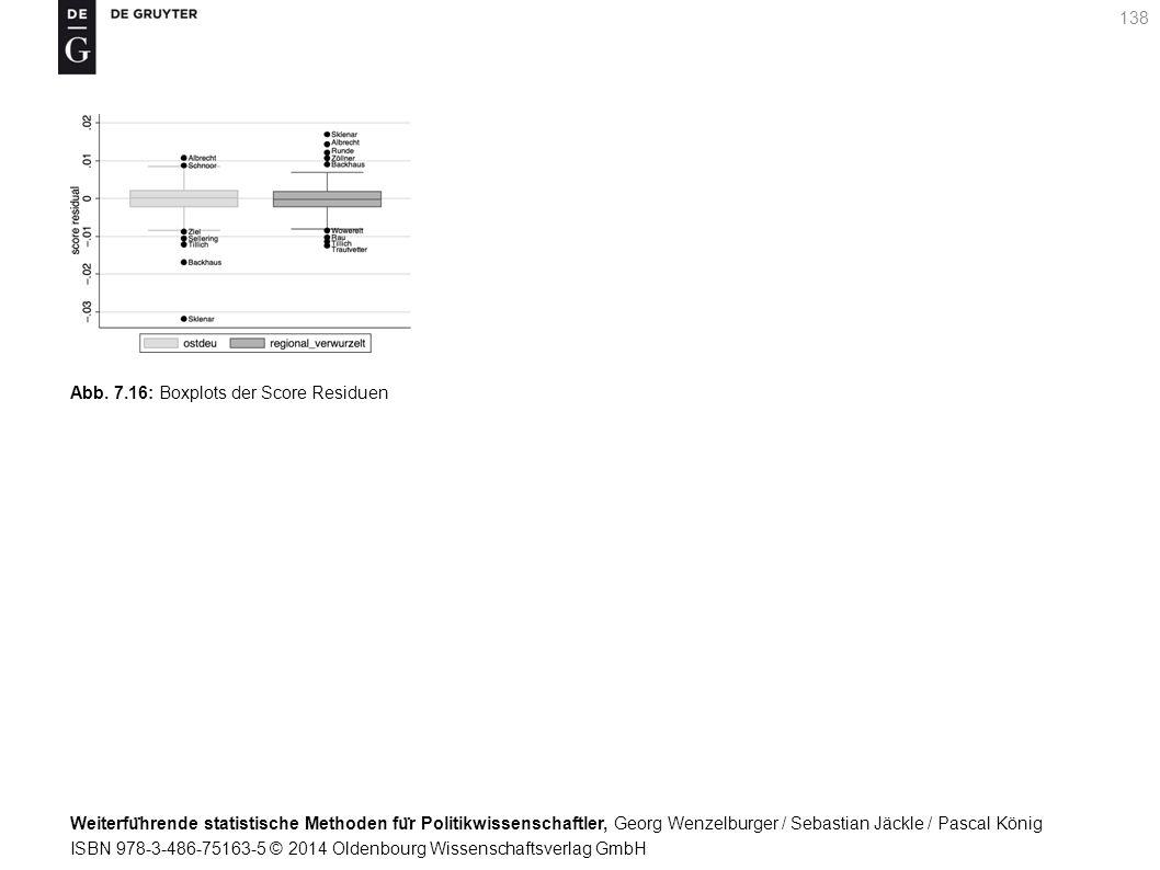 Weiterfu ̈ hrende statistische Methoden fu ̈ r Politikwissenschaftler, Georg Wenzelburger / Sebastian Jäckle / Pascal König ISBN 978-3-486-75163-5 © 2014 Oldenbourg Wissenschaftsverlag GmbH 138 Abb.