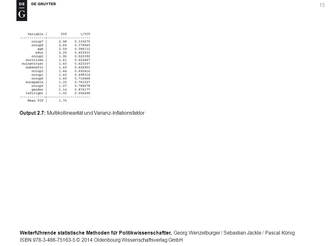 Weiterfu ̈ hrende statistische Methoden fu ̈ r Politikwissenschaftler, Georg Wenzelburger / Sebastian Jäckle / Pascal König ISBN 978-3-486-75163-5 © 2014 Oldenbourg Wissenschaftsverlag GmbH 15 Output 2.7: Multikollinearität und Varianz-Inflationsfaktor