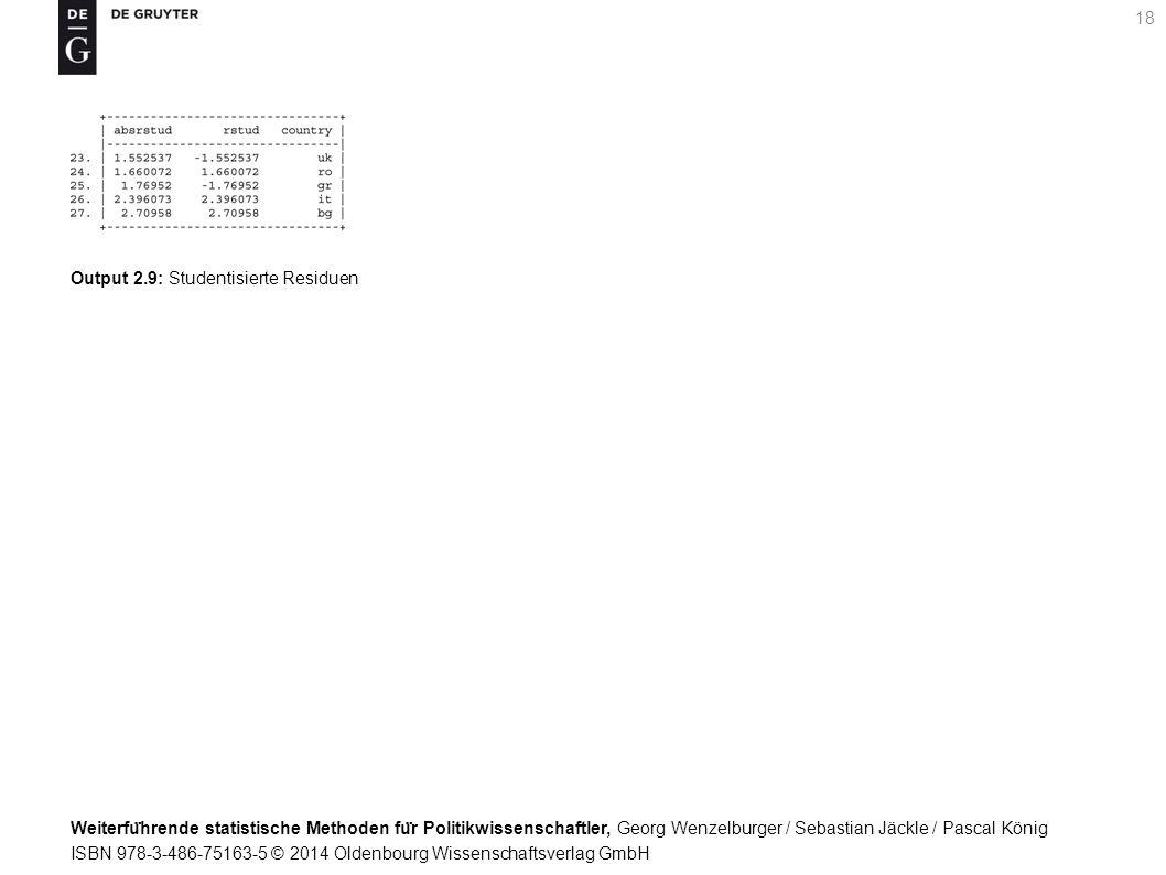 Weiterfu ̈ hrende statistische Methoden fu ̈ r Politikwissenschaftler, Georg Wenzelburger / Sebastian Jäckle / Pascal König ISBN 978-3-486-75163-5 © 2014 Oldenbourg Wissenschaftsverlag GmbH 18 Output 2.9: Studentisierte Residuen