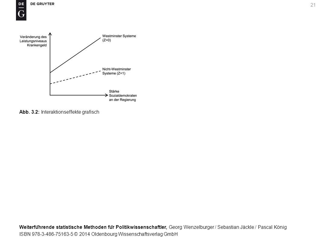 Weiterfu ̈ hrende statistische Methoden fu ̈ r Politikwissenschaftler, Georg Wenzelburger / Sebastian Jäckle / Pascal König ISBN 978-3-486-75163-5 © 2014 Oldenbourg Wissenschaftsverlag GmbH 21 Abb.