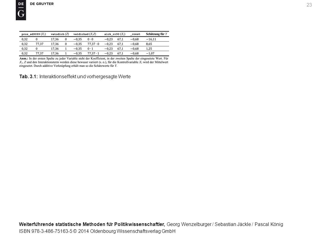 Weiterfu ̈ hrende statistische Methoden fu ̈ r Politikwissenschaftler, Georg Wenzelburger / Sebastian Jäckle / Pascal König ISBN 978-3-486-75163-5 © 2014 Oldenbourg Wissenschaftsverlag GmbH 23 Tab.