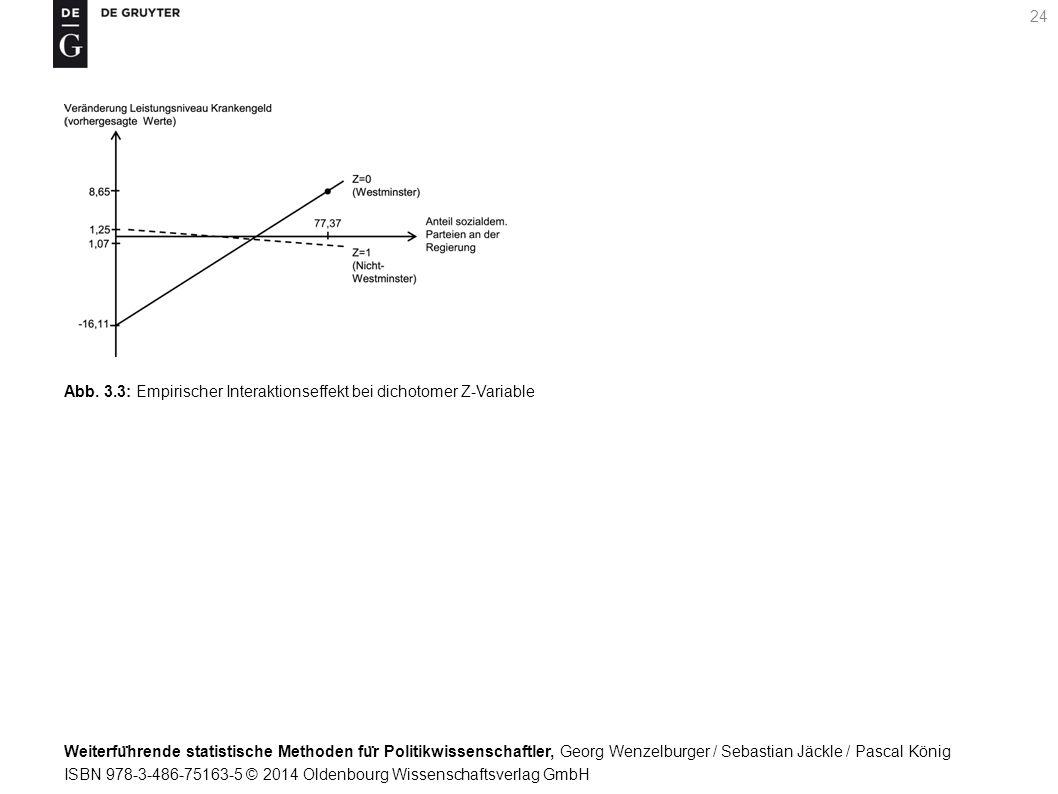 Weiterfu ̈ hrende statistische Methoden fu ̈ r Politikwissenschaftler, Georg Wenzelburger / Sebastian Jäckle / Pascal König ISBN 978-3-486-75163-5 © 2014 Oldenbourg Wissenschaftsverlag GmbH 24 Abb.