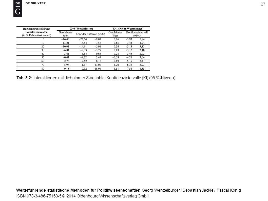 Weiterfu ̈ hrende statistische Methoden fu ̈ r Politikwissenschaftler, Georg Wenzelburger / Sebastian Jäckle / Pascal König ISBN 978-3-486-75163-5 © 2014 Oldenbourg Wissenschaftsverlag GmbH 27 Tab.