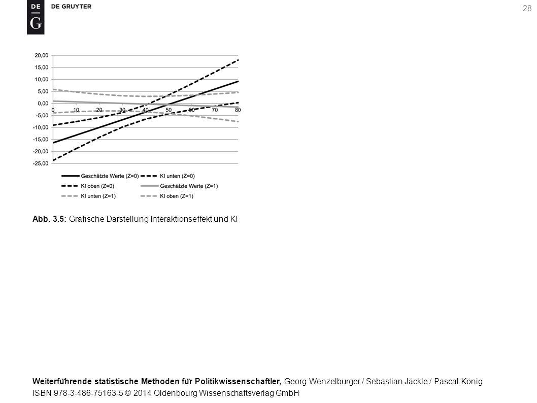 Weiterfu ̈ hrende statistische Methoden fu ̈ r Politikwissenschaftler, Georg Wenzelburger / Sebastian Jäckle / Pascal König ISBN 978-3-486-75163-5 © 2014 Oldenbourg Wissenschaftsverlag GmbH 28 Abb.