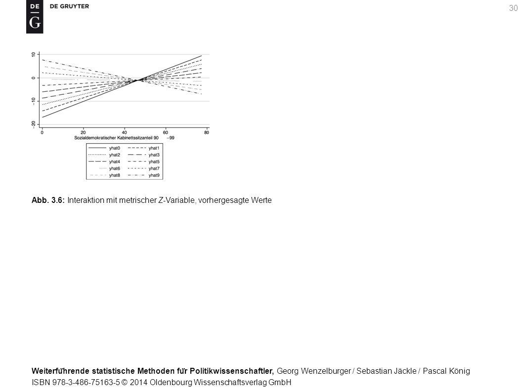 Weiterfu ̈ hrende statistische Methoden fu ̈ r Politikwissenschaftler, Georg Wenzelburger / Sebastian Jäckle / Pascal König ISBN 978-3-486-75163-5 © 2014 Oldenbourg Wissenschaftsverlag GmbH 30 Abb.