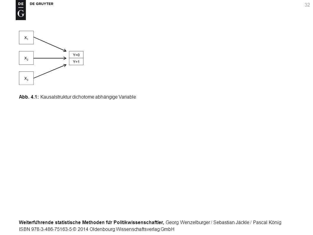 Weiterfu ̈ hrende statistische Methoden fu ̈ r Politikwissenschaftler, Georg Wenzelburger / Sebastian Jäckle / Pascal König ISBN 978-3-486-75163-5 © 2014 Oldenbourg Wissenschaftsverlag GmbH 32 Abb.