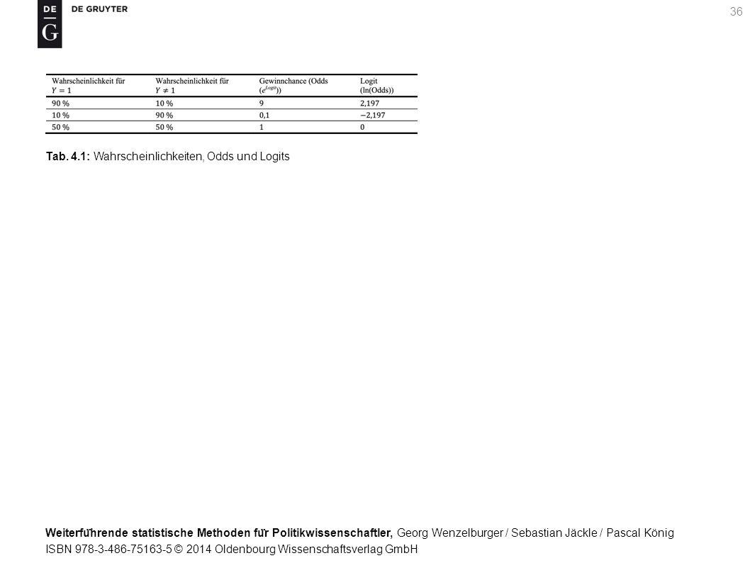 Weiterfu ̈ hrende statistische Methoden fu ̈ r Politikwissenschaftler, Georg Wenzelburger / Sebastian Jäckle / Pascal König ISBN 978-3-486-75163-5 © 2014 Oldenbourg Wissenschaftsverlag GmbH 36 Tab.