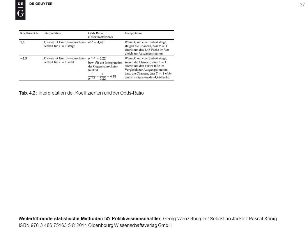 Weiterfu ̈ hrende statistische Methoden fu ̈ r Politikwissenschaftler, Georg Wenzelburger / Sebastian Jäckle / Pascal König ISBN 978-3-486-75163-5 © 2014 Oldenbourg Wissenschaftsverlag GmbH 37 Tab.