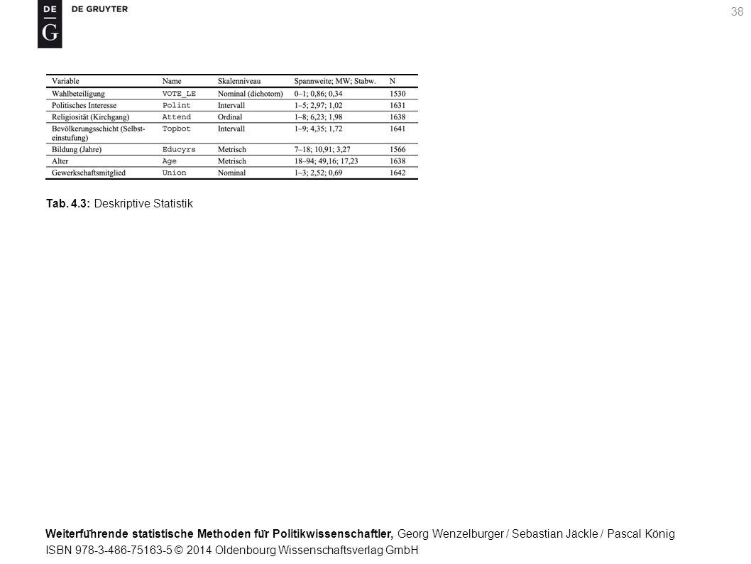 Weiterfu ̈ hrende statistische Methoden fu ̈ r Politikwissenschaftler, Georg Wenzelburger / Sebastian Jäckle / Pascal König ISBN 978-3-486-75163-5 © 2014 Oldenbourg Wissenschaftsverlag GmbH 38 Tab.