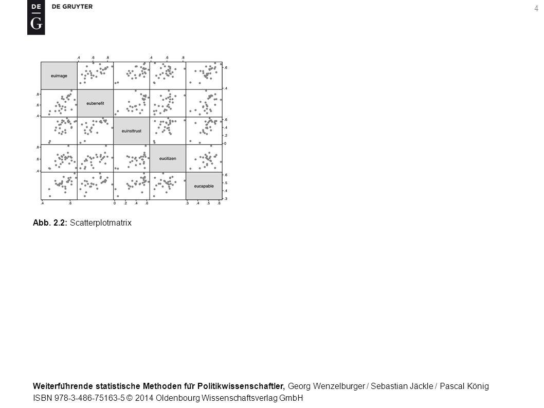 Weiterfu ̈ hrende statistische Methoden fu ̈ r Politikwissenschaftler, Georg Wenzelburger / Sebastian Jäckle / Pascal König ISBN 978-3-486-75163-5 © 2014 Oldenbourg Wissenschaftsverlag GmbH 4 Abb.