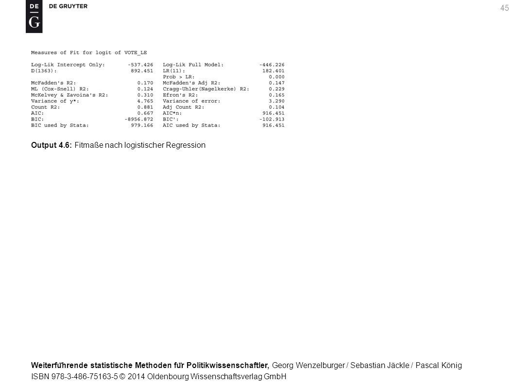 Weiterfu ̈ hrende statistische Methoden fu ̈ r Politikwissenschaftler, Georg Wenzelburger / Sebastian Jäckle / Pascal König ISBN 978-3-486-75163-5 © 2014 Oldenbourg Wissenschaftsverlag GmbH 45 Output 4.6: Fitmaße nach logistischer Regression