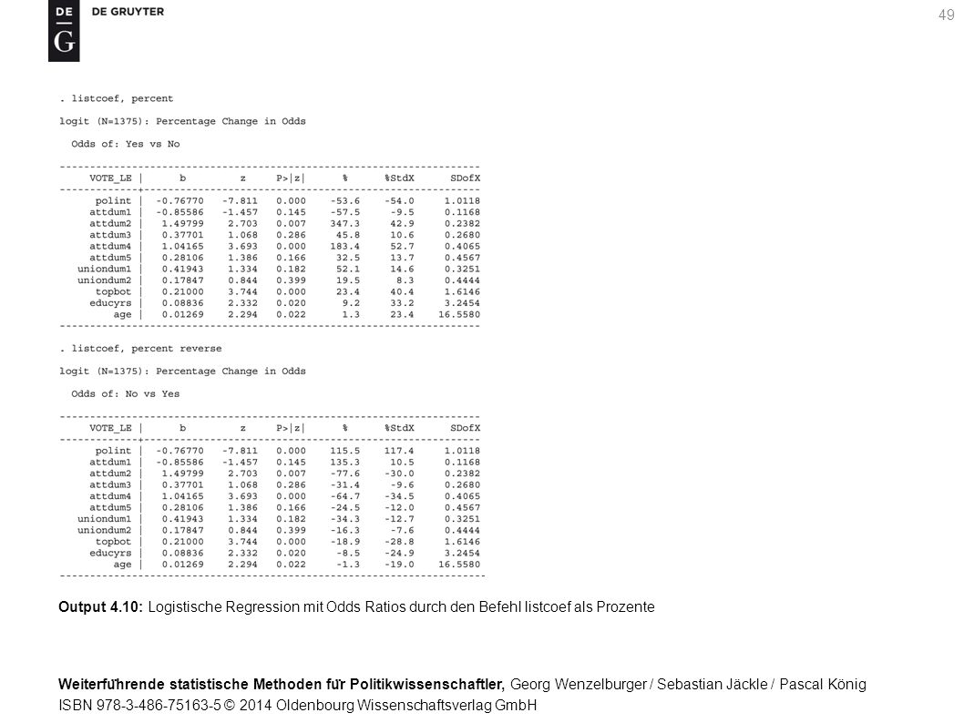 Weiterfu ̈ hrende statistische Methoden fu ̈ r Politikwissenschaftler, Georg Wenzelburger / Sebastian Jäckle / Pascal König ISBN 978-3-486-75163-5 © 2014 Oldenbourg Wissenschaftsverlag GmbH 49 Output 4.10: Logistische Regression mit Odds Ratios durch den Befehl listcoef als Prozente